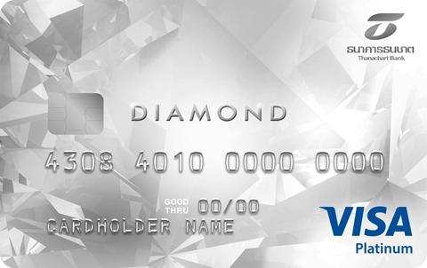 สมัครบัตรเครดิตธนาชต TBANK_White_Visa สมัครอนุัมัติง่าย